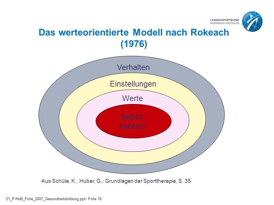 Das werteorientierte Modell nach Rokeach (1976)