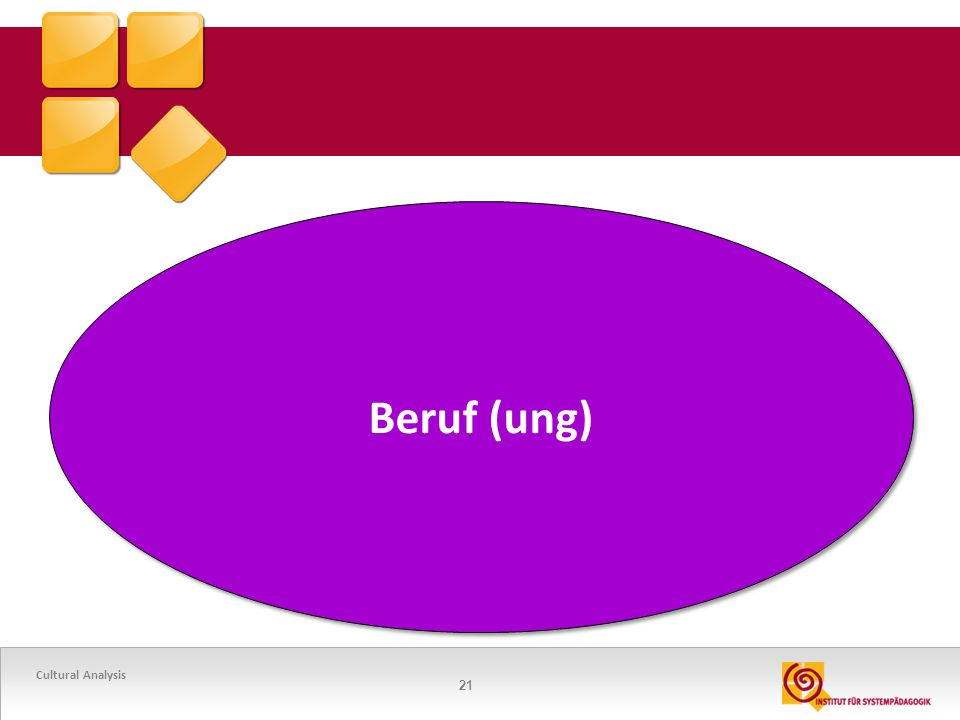 Beruf (ung) Cultural Analysis