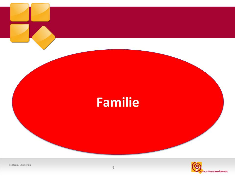 Familie Cultural Analysis