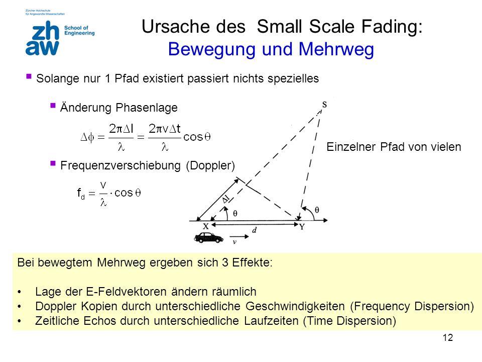 Ursache des Small Scale Fading: Bewegung und Mehrweg