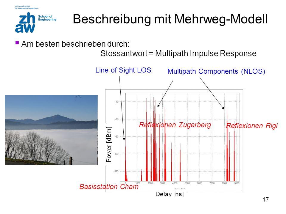 Beschreibung mit Mehrweg-Modell