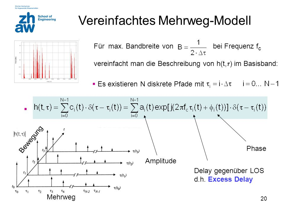 Vereinfachtes Mehrweg-Modell