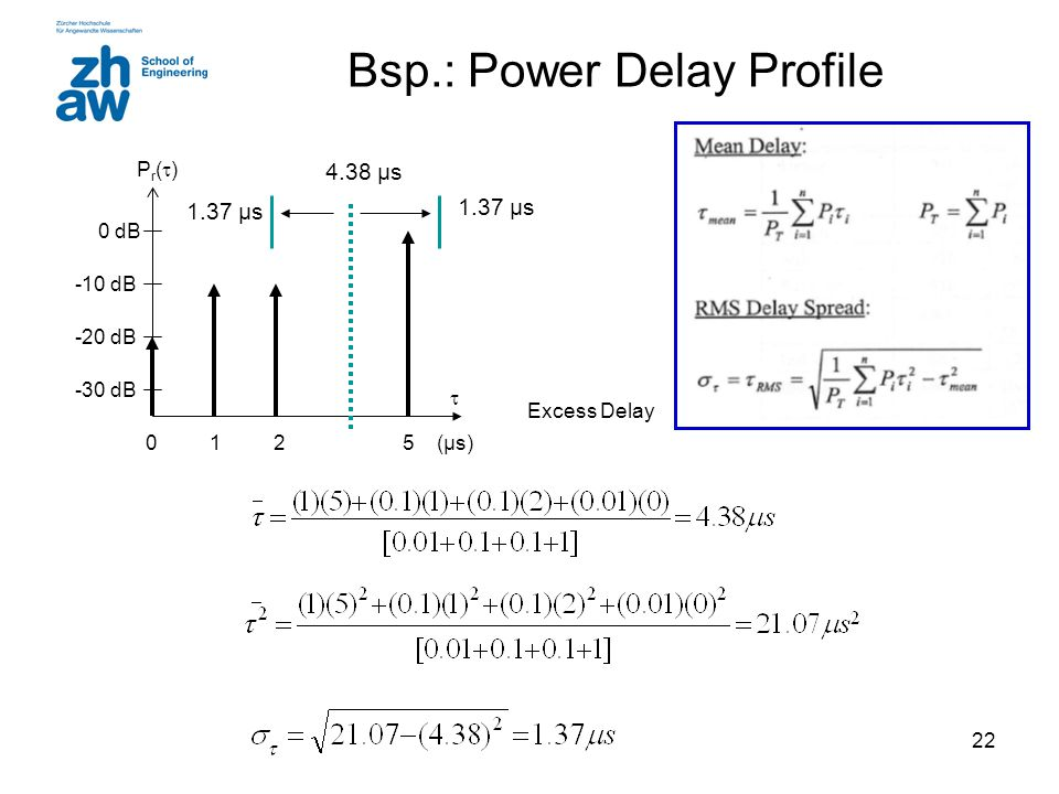 Bsp.: Power Delay Profile