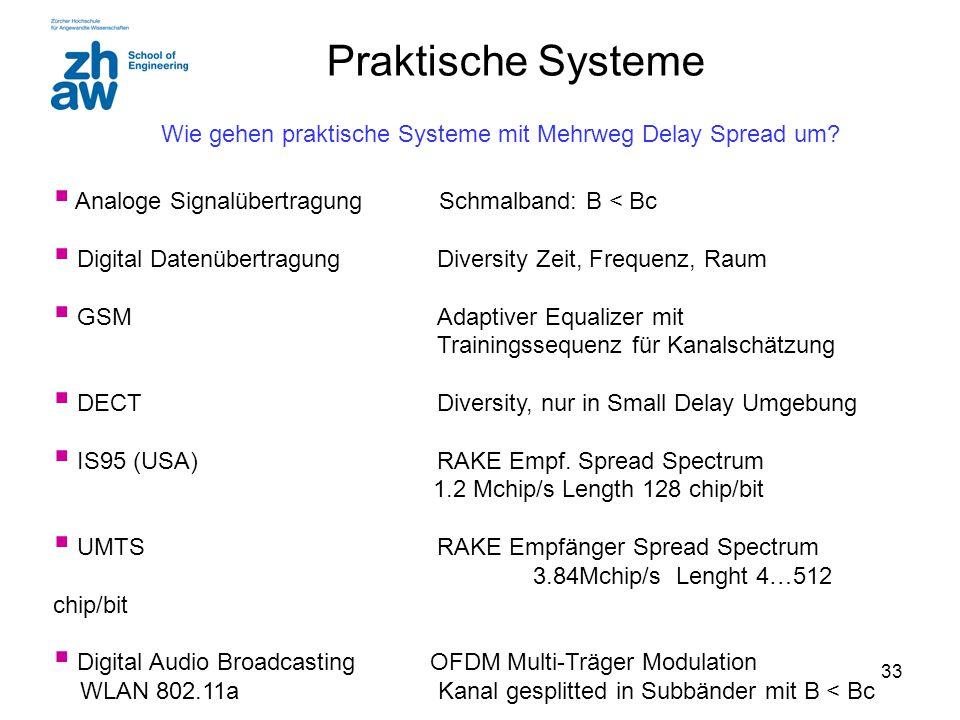 Praktische Systeme Wie gehen praktische Systeme mit Mehrweg Delay Spread um Analoge Signalübertragung Schmalband: B < Bc.