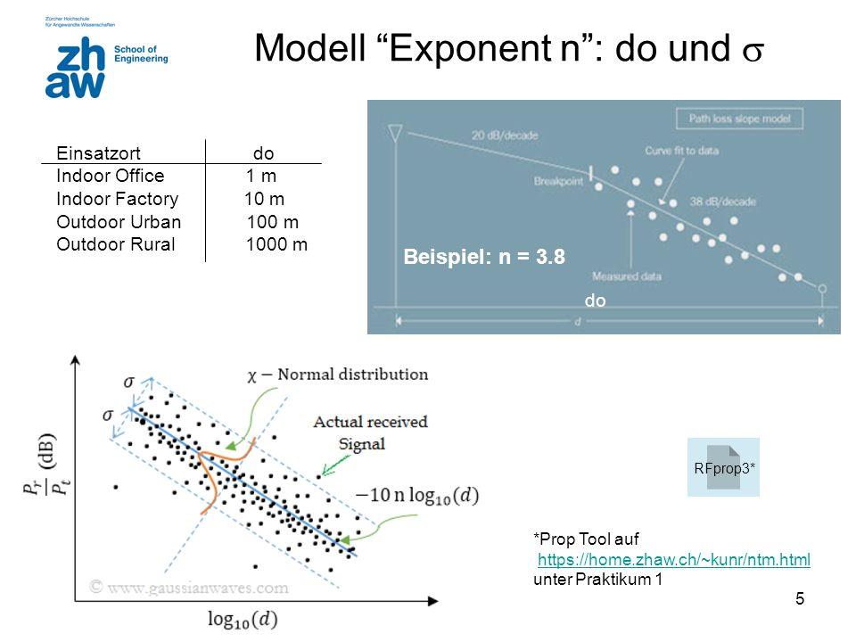 Modell Exponent n : do und 