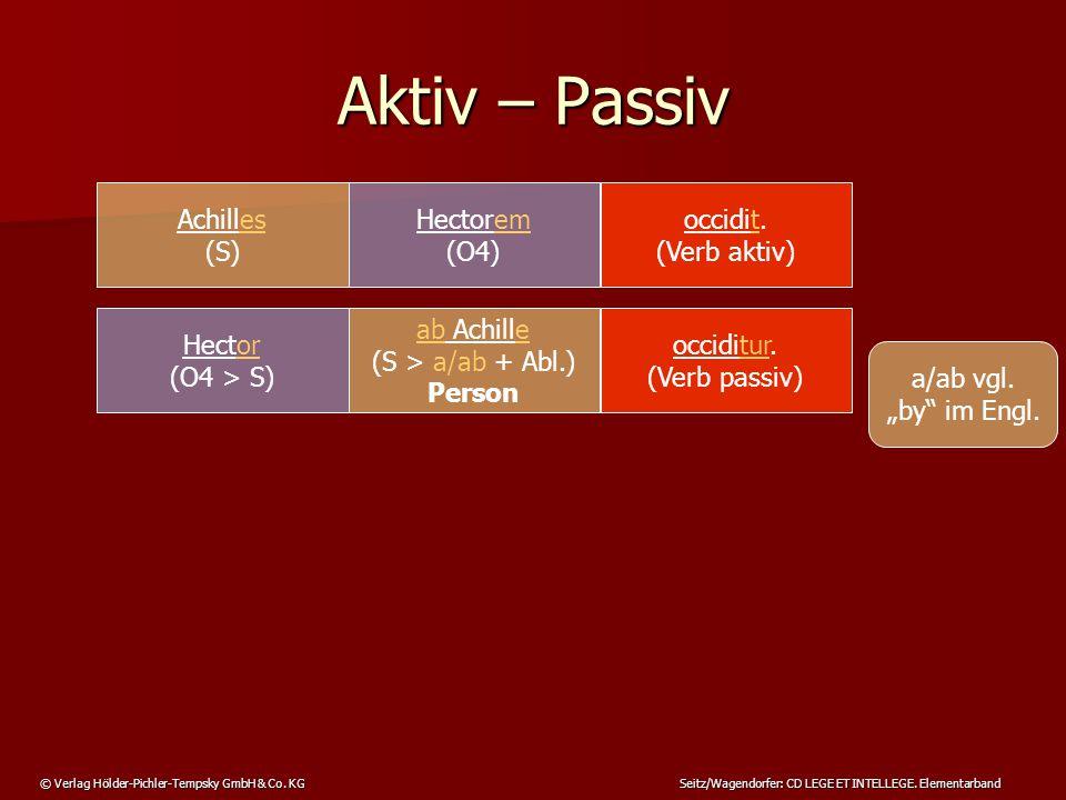 Aktiv – Passiv Achilles (S) Hectorem (O4) occidit. (Verb aktiv) Hector
