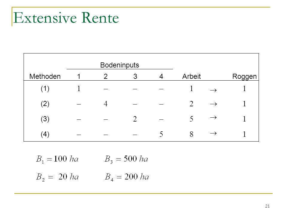 Extensive Rente – 5 8 Bodeninputs Methoden 1 2 3 4 Arbeit Roggen (1)