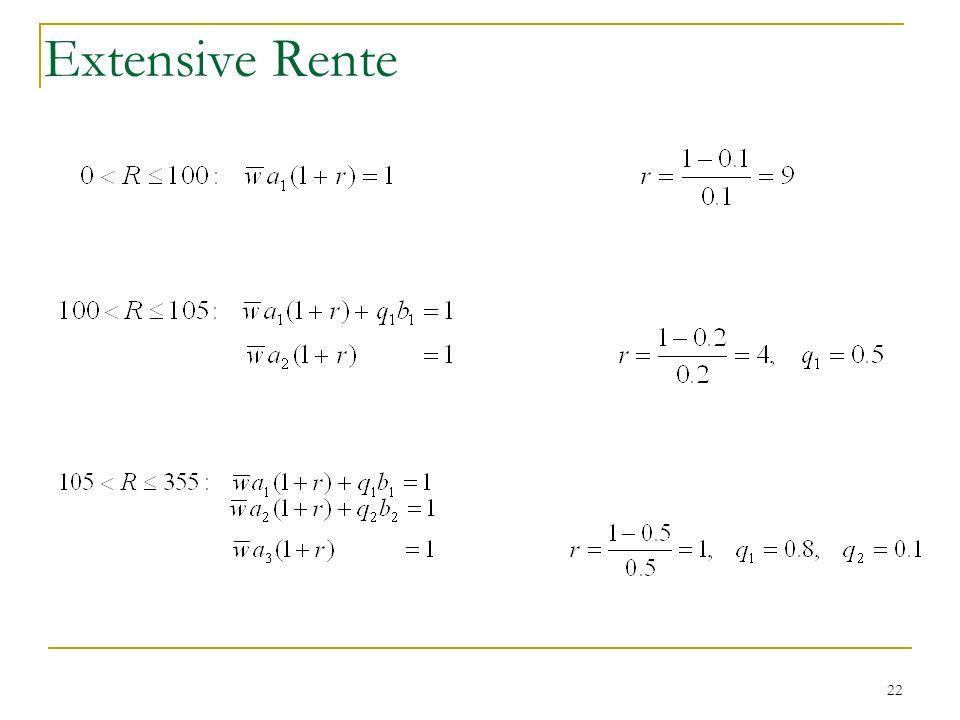Extensive Rente