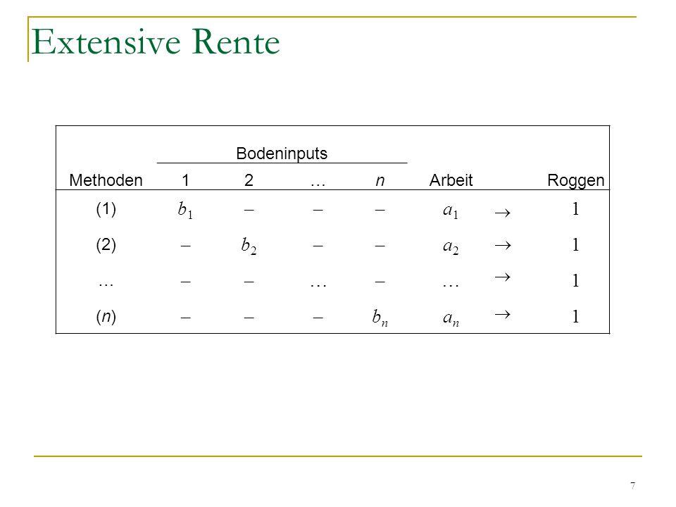 Extensive Rente b1 – a1 b2 a2 bn an Bodeninputs Methoden 1 2 … n