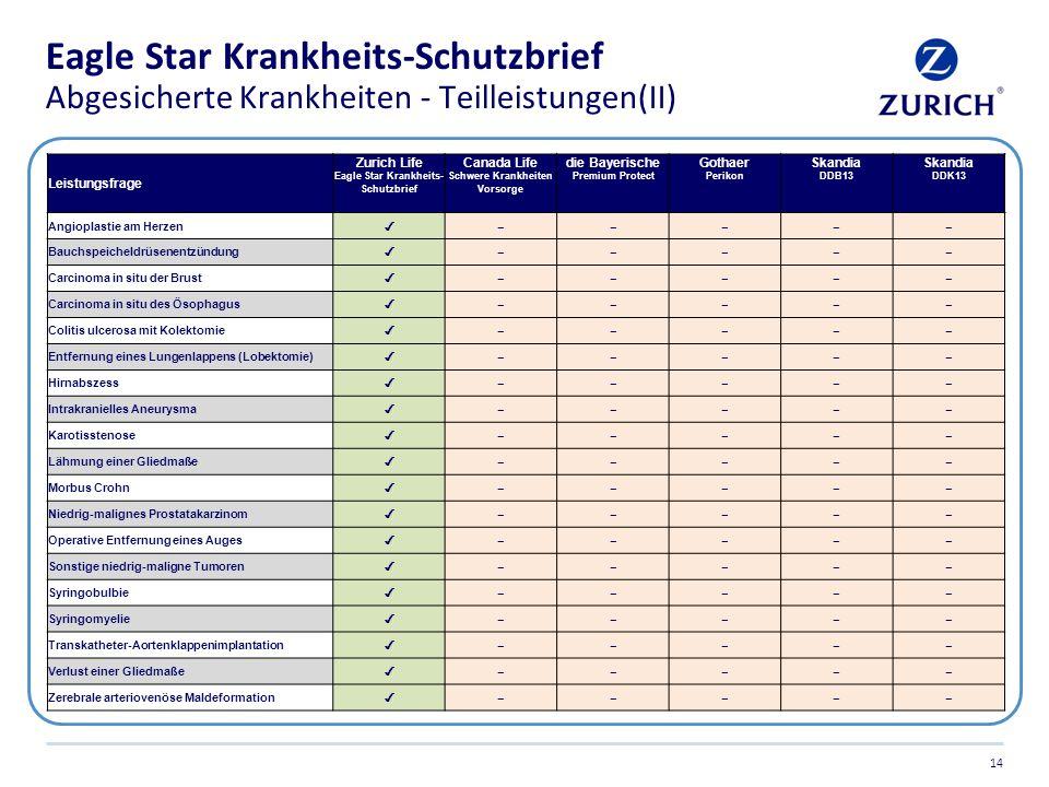 Eagle Star Krankheits-Schutzbrief Abgesicherte Krankheiten - Teilleistungen(II)