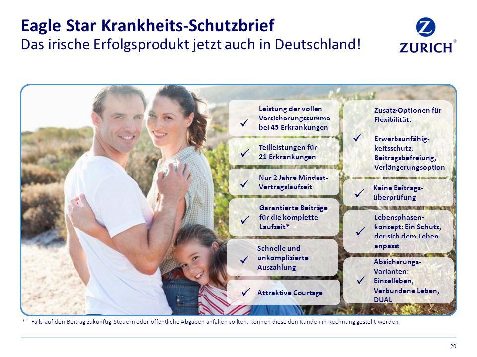 Eagle Star Krankheits-Schutzbrief Das irische Erfolgsprodukt jetzt auch in Deutschland!