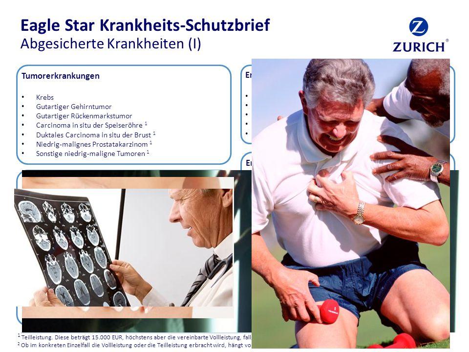 Eagle Star Krankheits-Schutzbrief Abgesicherte Krankheiten (I)