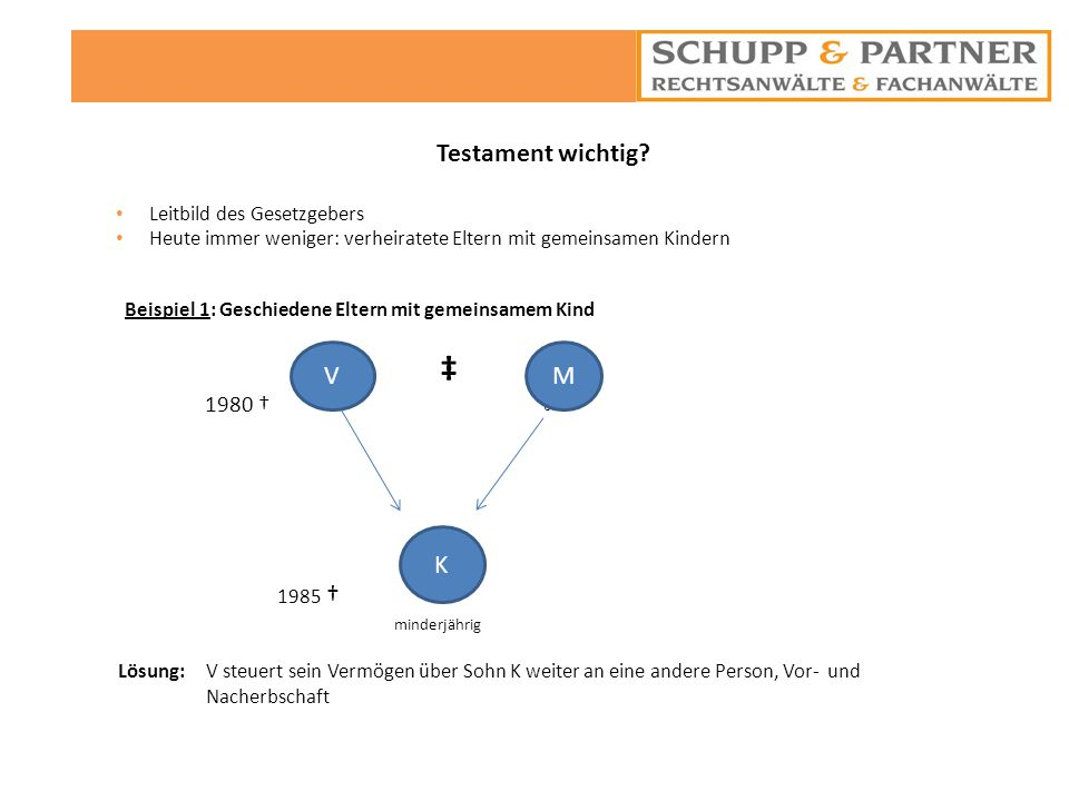 Testament wichtig ‡ 1985 † V M K 11 Leitbild des Gesetzgebers