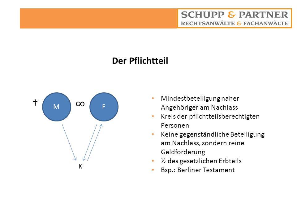 Der Pflichtteil † ∞ K. M. F. Mindestbeteiligung naher Angehöriger am Nachlass.