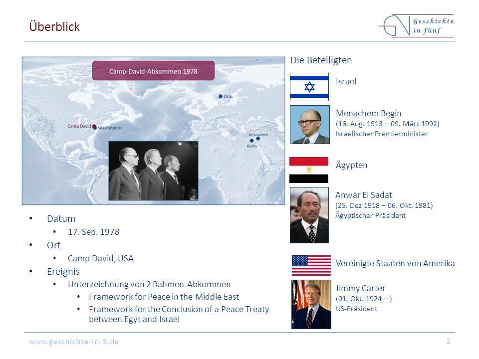 Überblick Die Beteiligten Datum Ort Ereignis Israel Menachem Begin