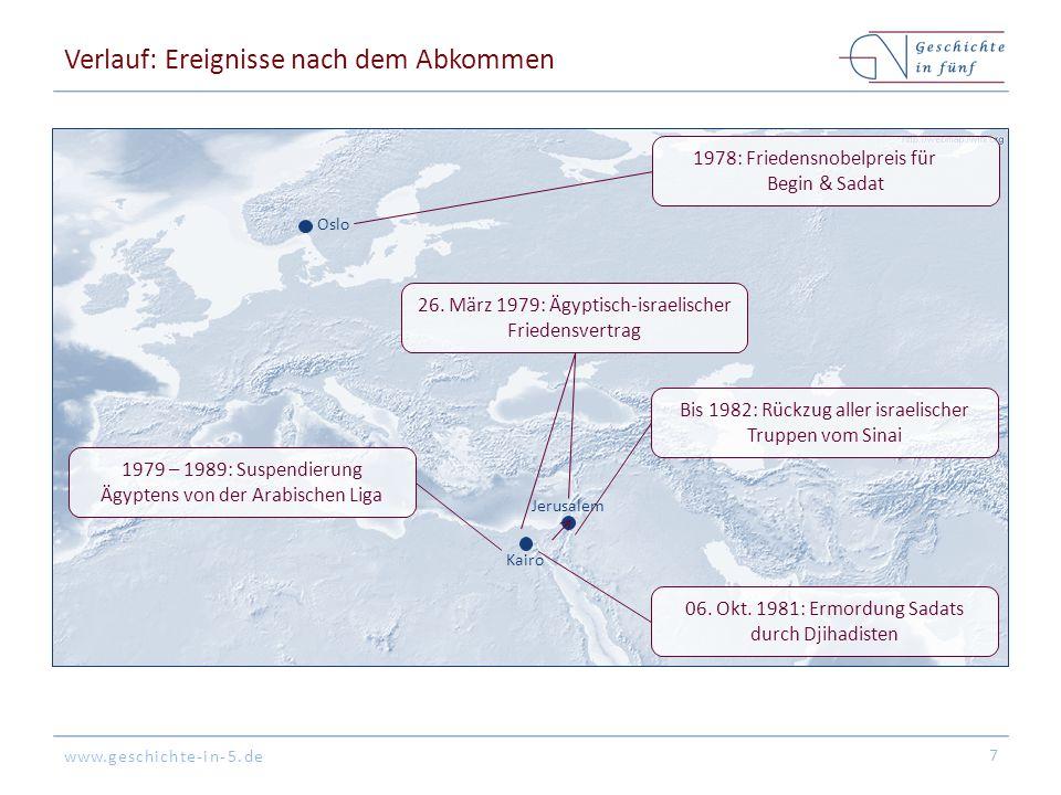 Verlauf: Ereignisse nach dem Abkommen