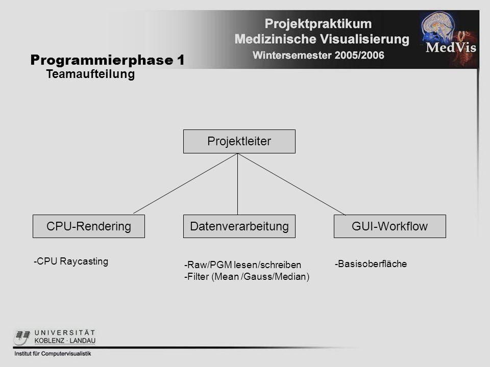 Programmierphase 1 Teamaufteilung Projektleiter CPU-Rendering