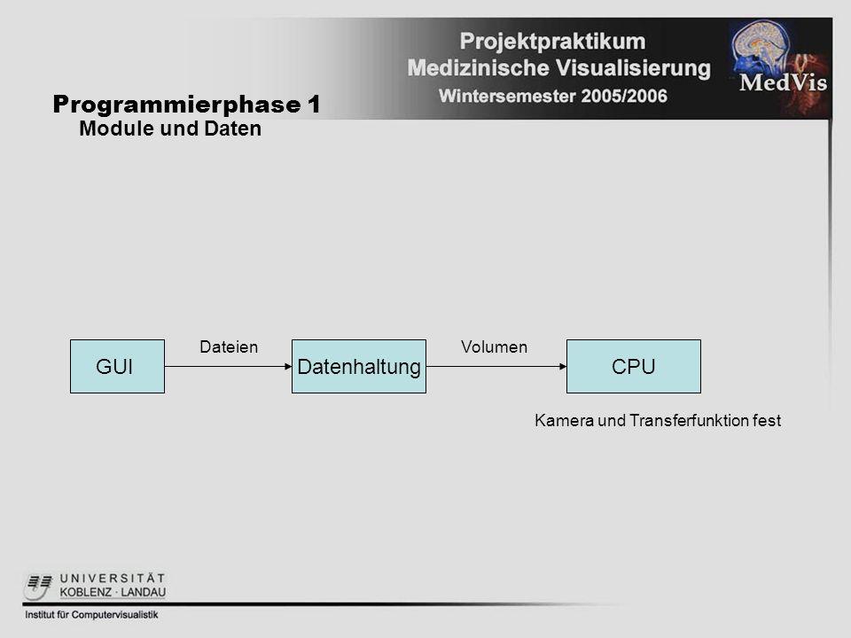 Programmierphase 1 Module und Daten GUI Datenhaltung CPU Dateien