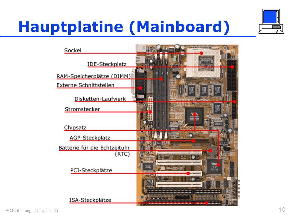 Hauptplatine (Mainboard)