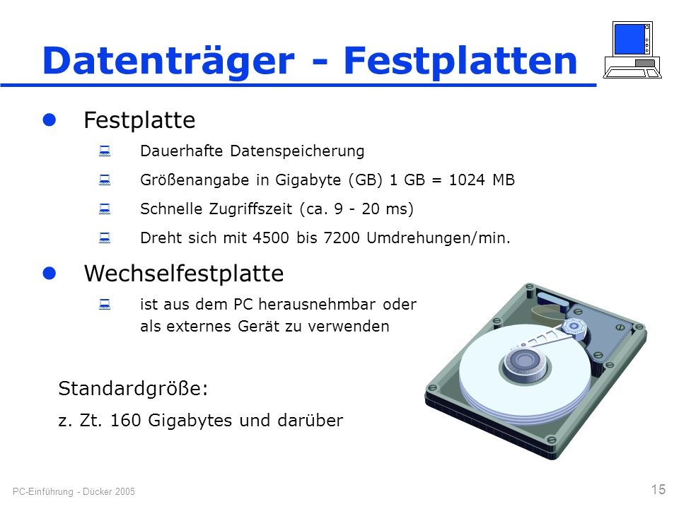 Datenträger - Festplatten
