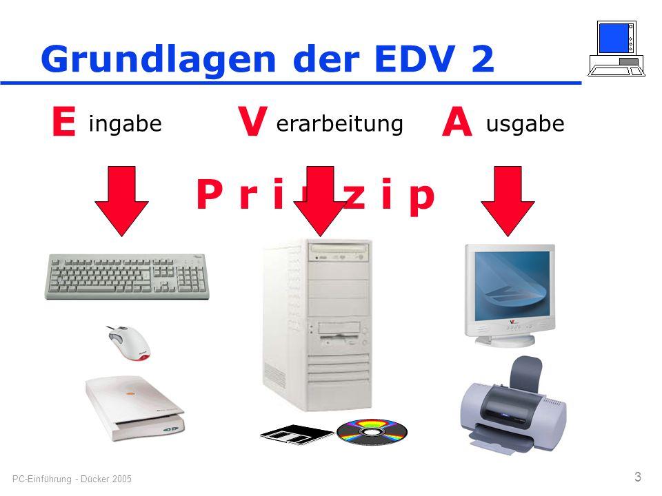 E V A P r i n z i p Grundlagen der EDV 2 ingabe erarbeitung usgabe
