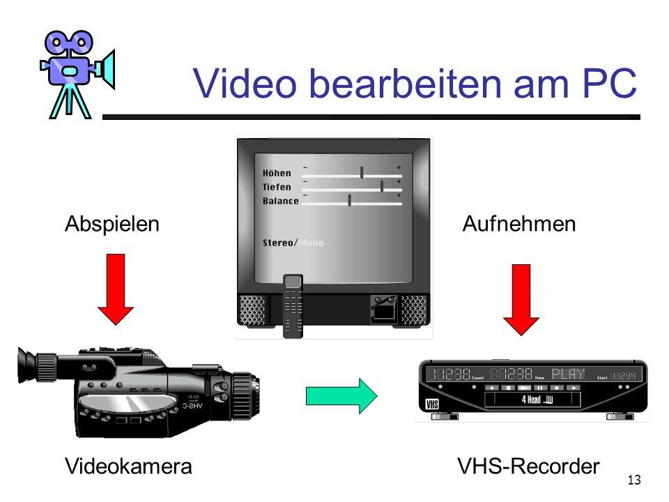 Video bearbeiten am PC Abspielen Aufnehmen Videokamera VHS-Recorder