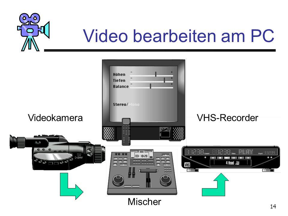 Video bearbeiten am PC Videokamera VHS-Recorder Mischer