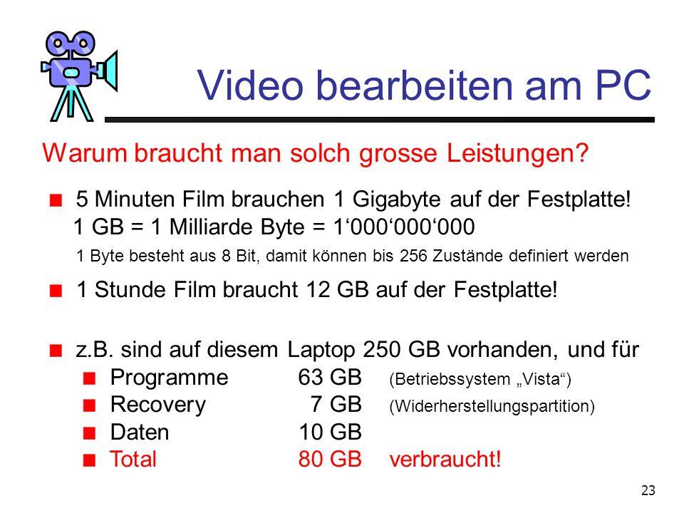 Video bearbeiten am PC Warum braucht man solch grosse Leistungen