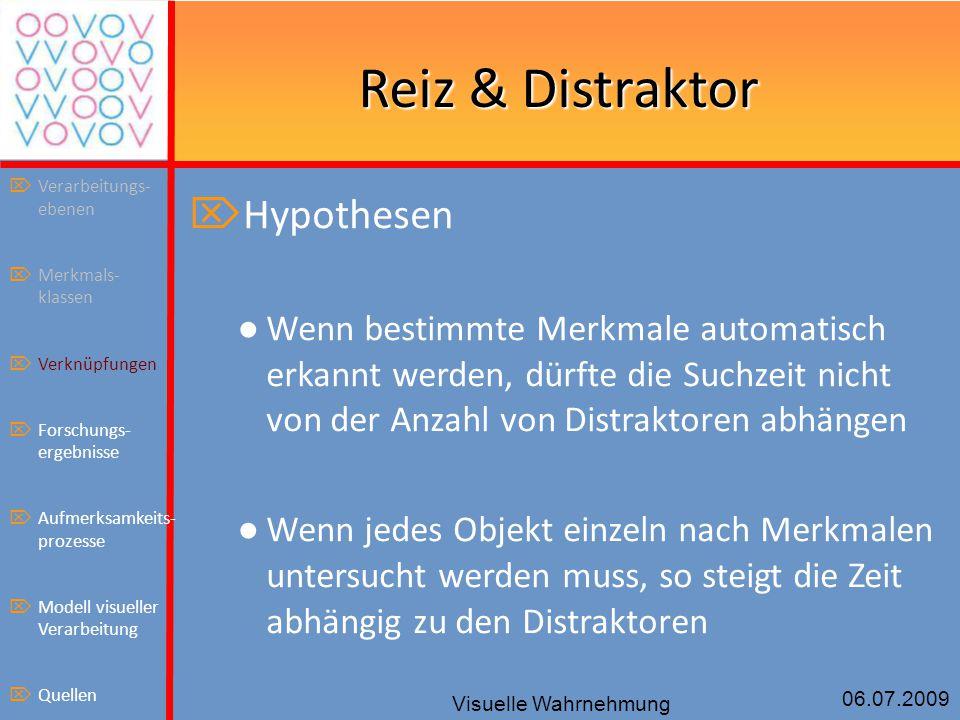 Reiz & Distraktor Hypothesen