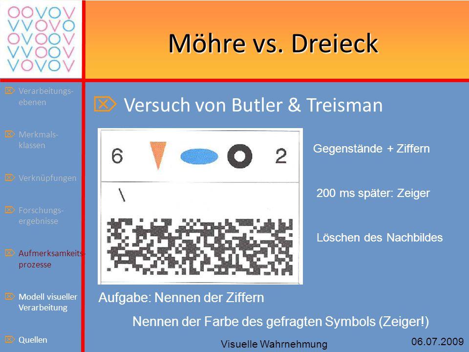 Möhre vs. Dreieck Versuch von Butler & Treisman