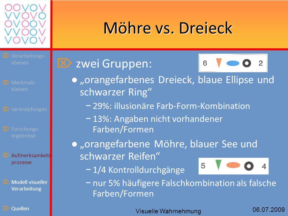 Möhre vs. Dreieck zwei Gruppen: