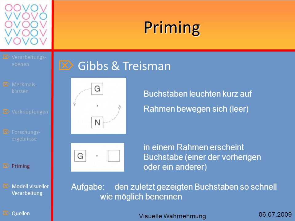 Priming Gibbs & Treisman Buchstaben leuchten kurz auf