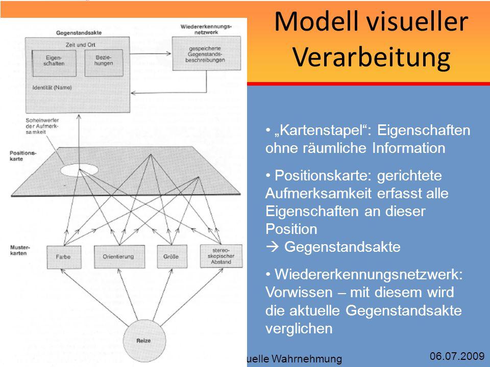 Modell visueller Verarbeitung