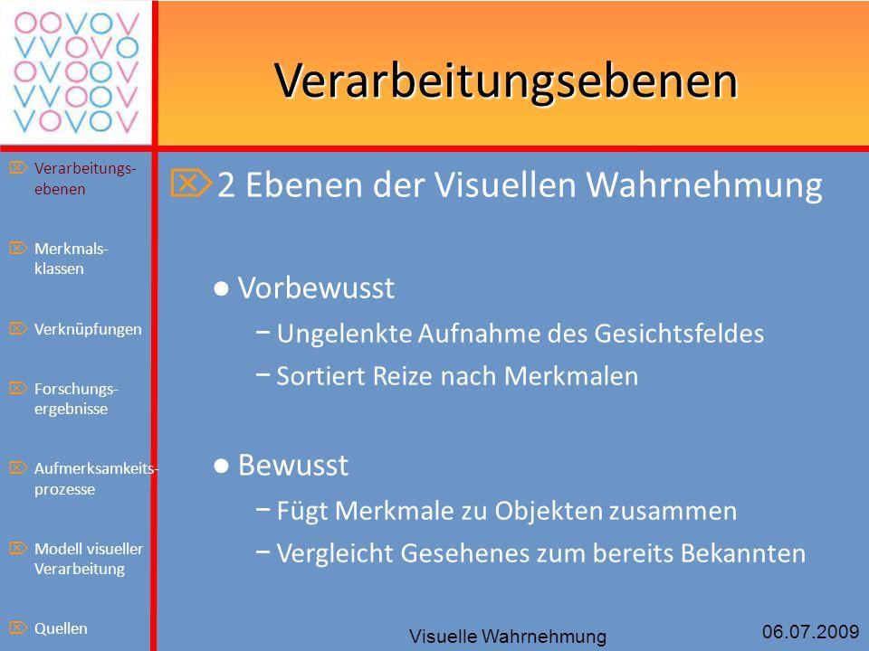 Verarbeitungsebenen 2 Ebenen der Visuellen Wahrnehmung Vorbewusst