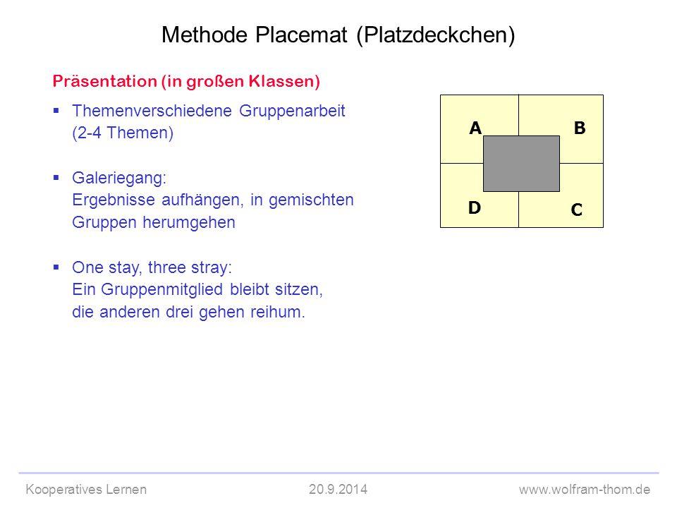 Methode Placemat Präsentation