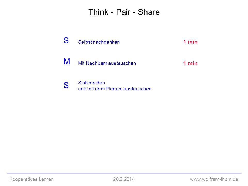 Think - Pair - Share S M 1 min 1 min Selbst nachdenken