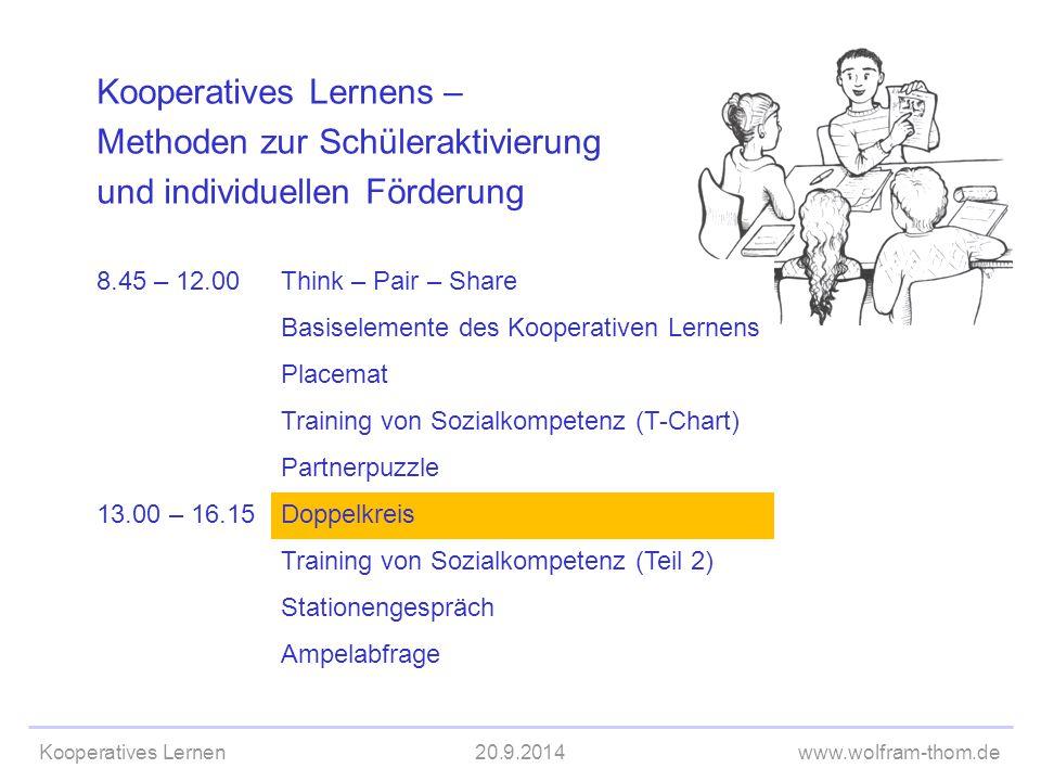 Kooperatives Lernens – Methoden zur Schüleraktivierung und individuellen Förderung