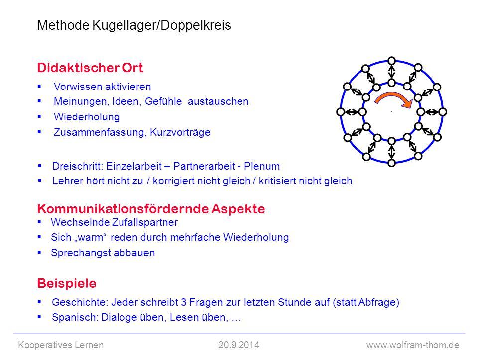 Methode Kugelager Methode Kugellager/Doppelkreis Didaktischer Ort