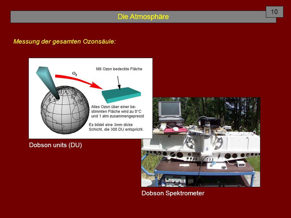 Die Atmosphäre 10 Messung der gesamten Ozonsäule: Dobson units (DU)