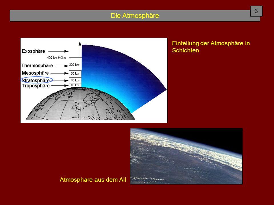 Die Atmosphäre 3 Einteilung der Atmosphäre in Schichten