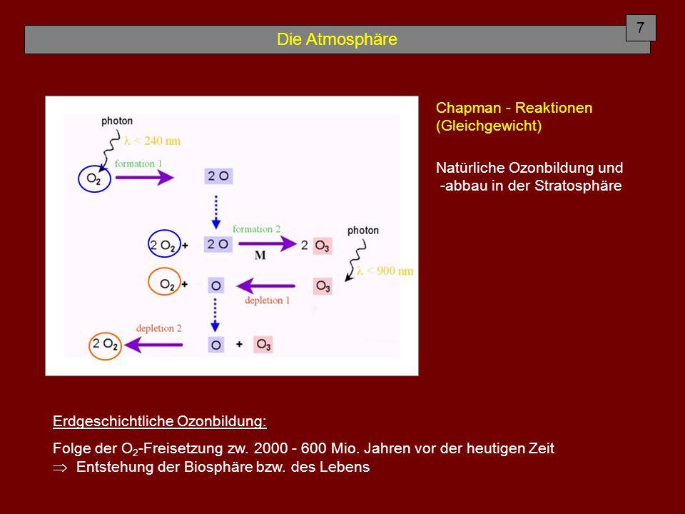 Die Atmosphäre 7 Chapman - Reaktionen (Gleichgewicht)
