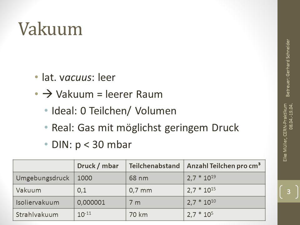 Vakuum lat. vacuus: leer  Vakuum = leerer Raum