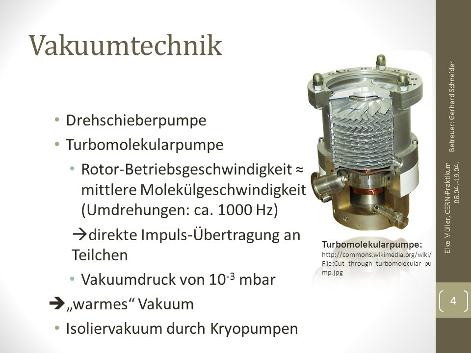 Vakuumtechnik Drehschieberpumpe Turbomolekularpumpe