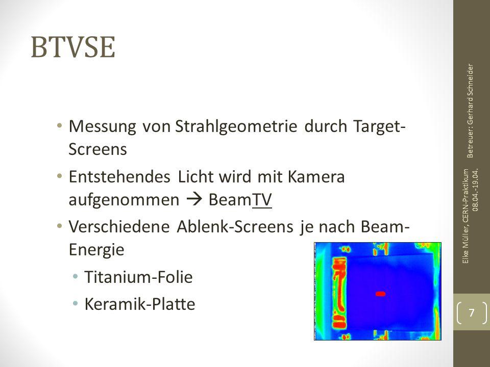 BTVSE Messung von Strahlgeometrie durch Target-Screens