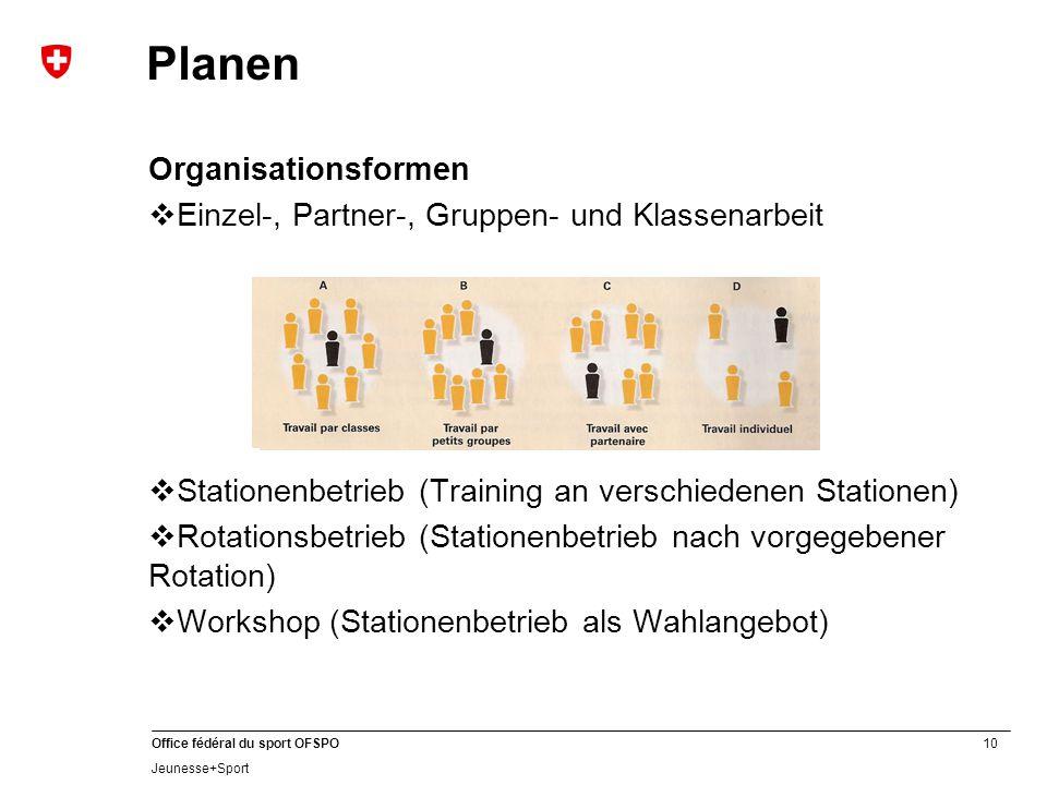 Planen Organisationsformen