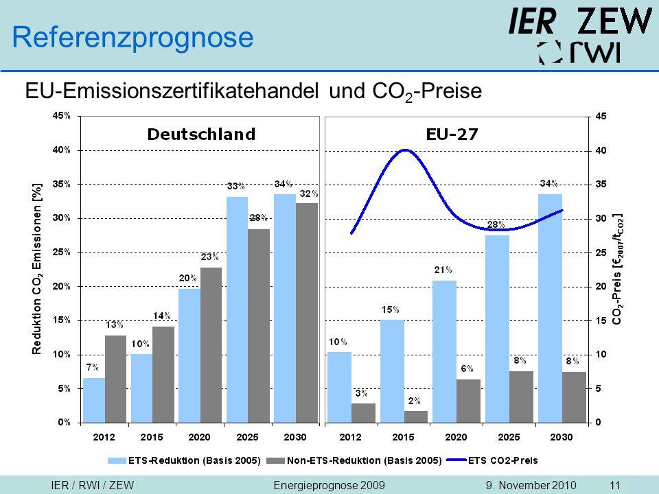 Referenzprognose EU-Emissionszertifikatehandel und CO2-Preise