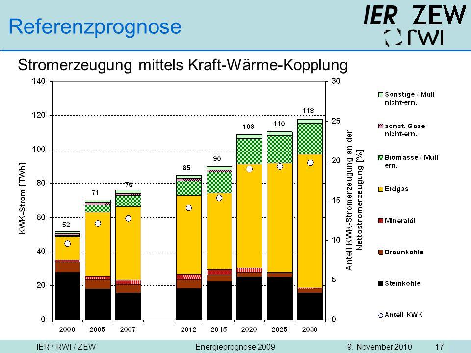 Referenzprognose Stromerzeugung mittels Kraft-Wärme-Kopplung