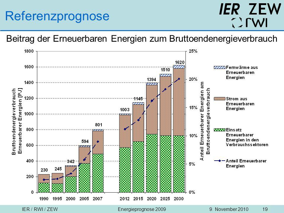 Referenzprognose Beitrag der Erneuerbaren Energien zum Bruttoendenergieverbrauch