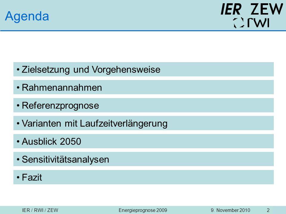 Agenda Zielsetzung und Vorgehensweise Rahmenannahmen Referenzprognose