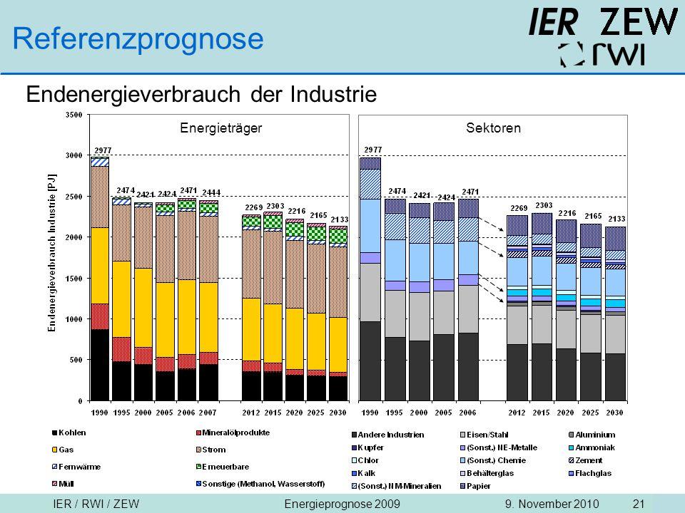 Referenzprognose Endenergieverbrauch der Industrie Energieträger
